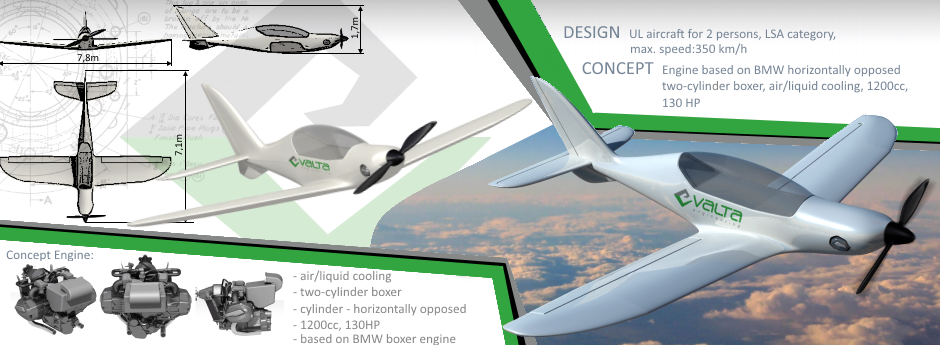 Design study – ultra-light plane